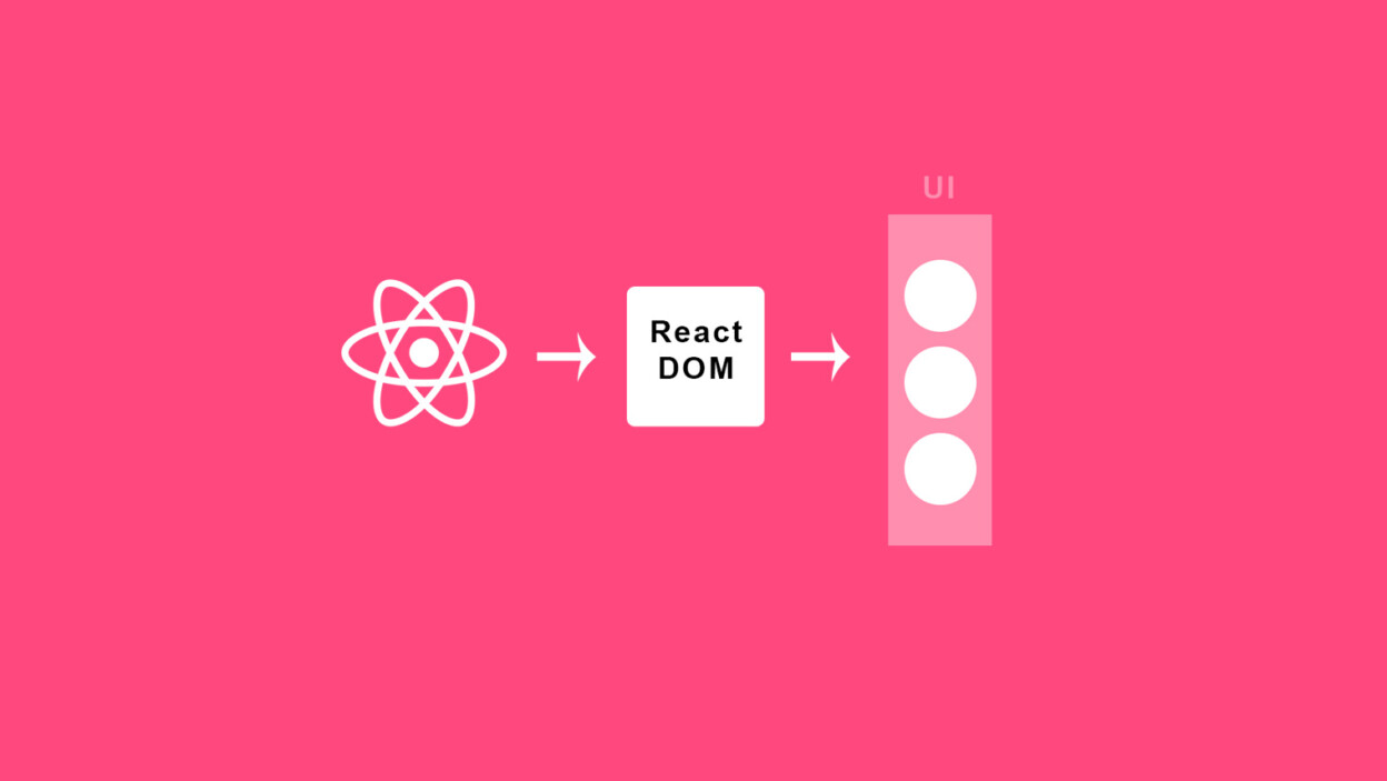 react dom and react dom render